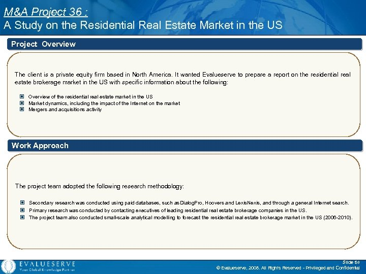 M&A Project 36 : A Study on the Residential Real Estate Market in the