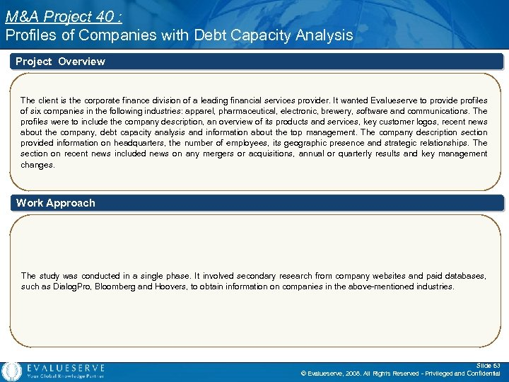 M&A Project 40 : Profiles of Companies with Debt Capacity Analysis Project Overview The