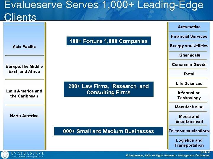 Evalueserve Serves 1, 000+ Leading-Edge Clients Automotive 100+ Fortune 1, 000 Companies Asia Pacific