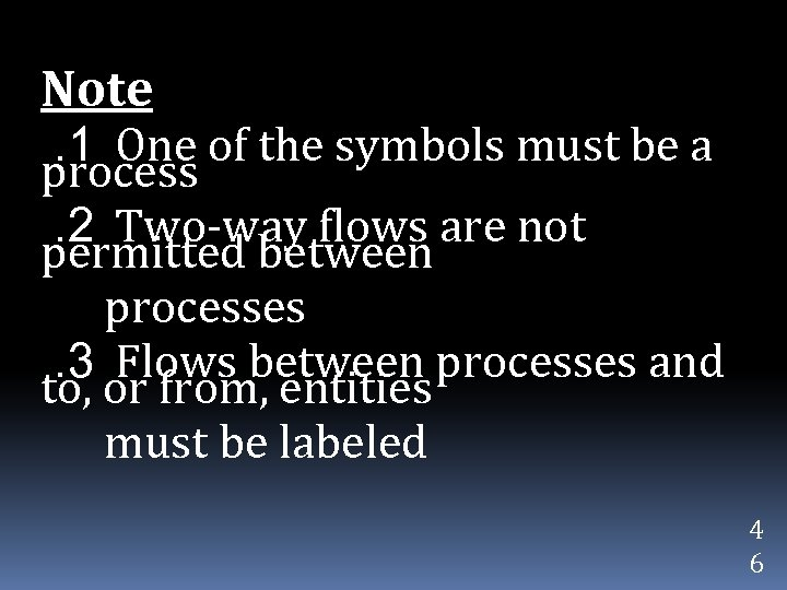 Note. 1 One of the symbols must be a process. 2 Two-way flows are