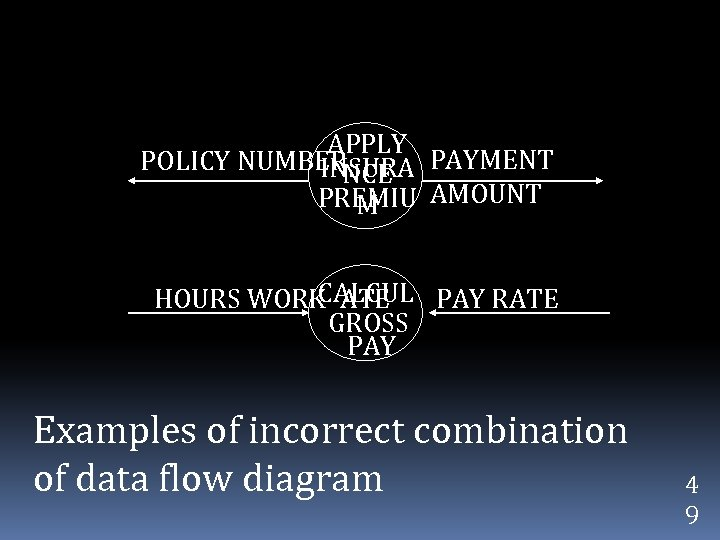 APPLY POLICY NUMBERNCE PAYMENT INSURA PREMIU AMOUNT M CALCUL PAY RATE HOURS WORK ATE