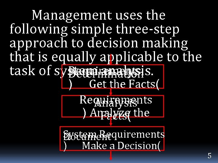 Management uses the following simple three-step approach to decision making that is equally applicable