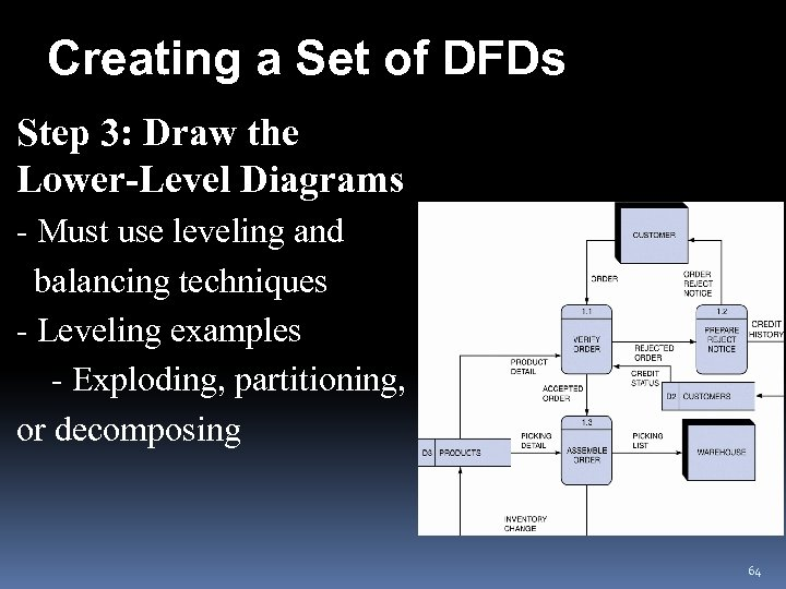 Creating a Set of DFDs Step 3: Draw the Lower-Level Diagrams - Must use