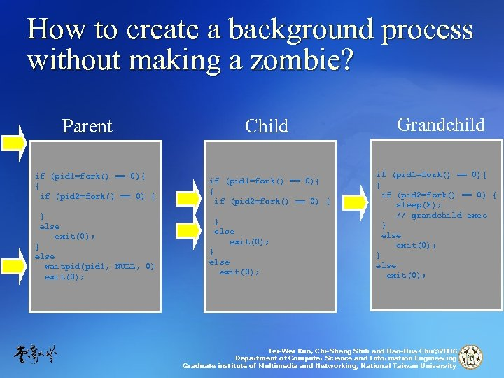 How to create a background process without making a zombie? Parent if (pid 1=fork()