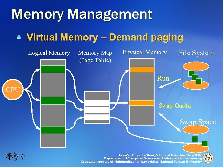 Memory Management Virtual Memory – Demand paging Logical Memory Map (Page Table) Physical Memory