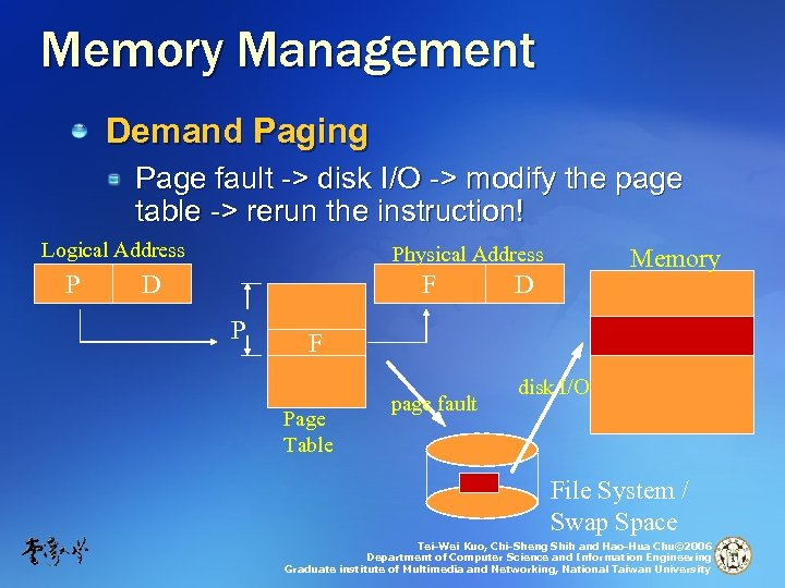 Memory Management Demand Paging Page fault -> disk I/O -> modify the page table