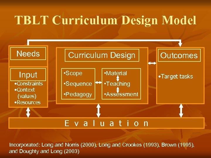 TBLT Curriculum Design Model Needs Input • Constraints • Context (values) • Resources Curriculum