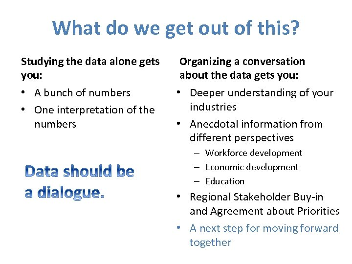 What do we get out of this? Studying the data alone gets you: Organizing