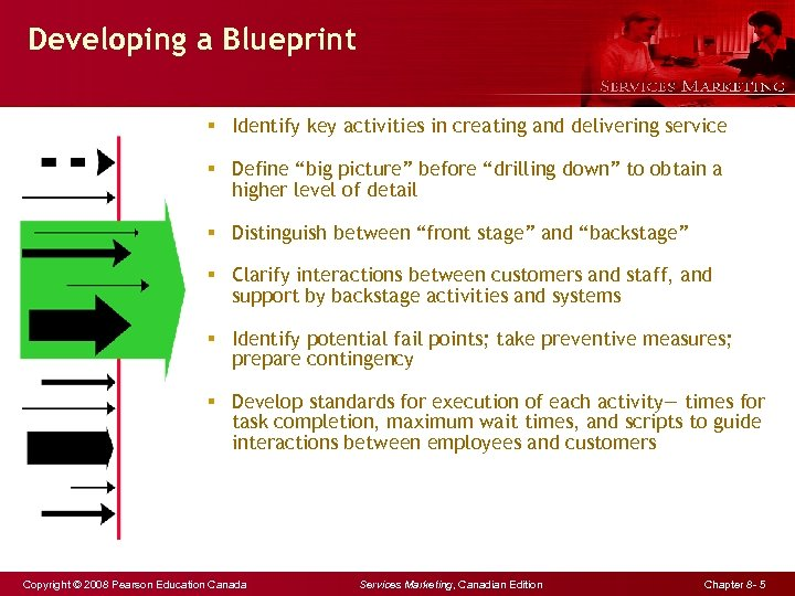 Developing a Blueprint § Identify key activities in creating and delivering service § Define