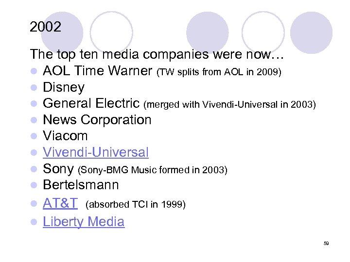 2002 The top ten media companies were now… l AOL Time Warner (TW splits
