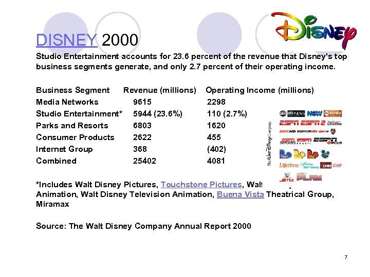 DISNEY 2000 Studio Entertainment accounts for 23. 6 percent of the revenue that Disney's