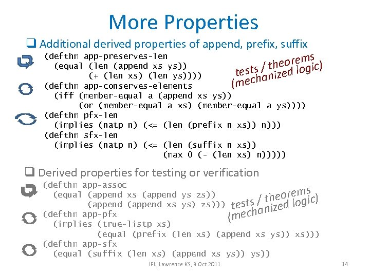 More Properties q Additional derived properties of append, prefix, suffix (defthm app-preserves-len s eorem