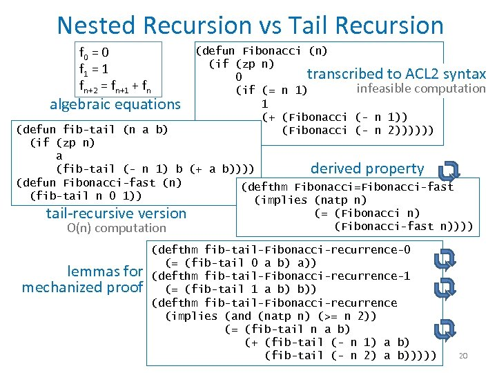 Nested Recursion vs Tail Recursion f 0 = 0 f 1 = 1 fn+2