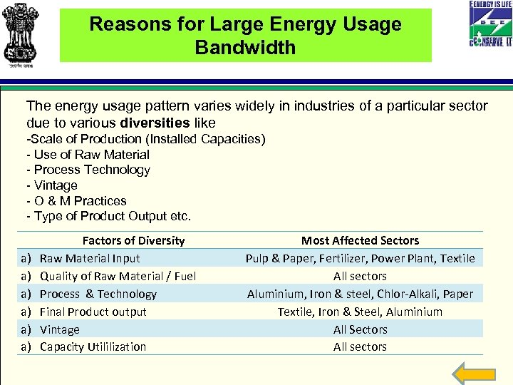 Reasons for Large Energy Usage Bandwidth The energy usage pattern varies widely in industries