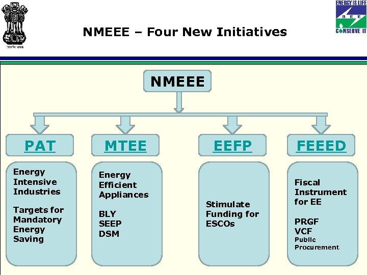 NMEEE – Four New Initiatives NMEEE PAT Energy Intensive Industries Targets for Mandatory Energy