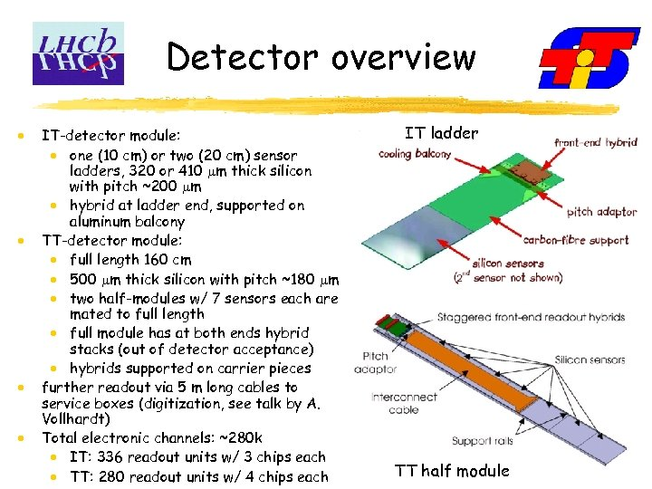 Detector overview IT-detector module: one (10 cm) or two (20 cm) sensor ladders, 320