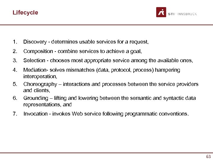 Lifecycle 1. Discovery - determines usable services for a request, 2. Composition - combine