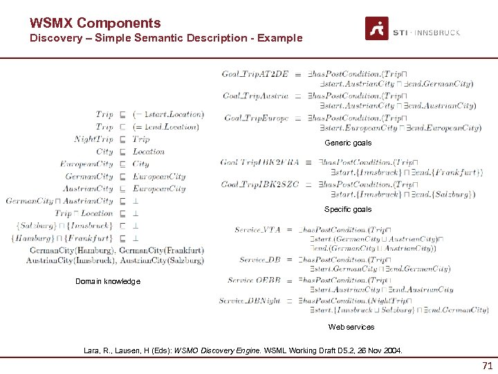WSMX Components Discovery – Simple Semantic Description - Example Generic goals Specific goals Domain