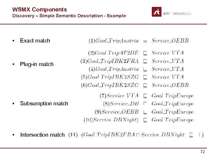 WSMX Components Discovery – Simple Semantic Description - Example • Exact match • Plug-in