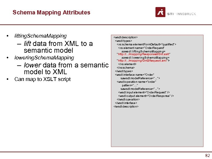 Schema Mapping Attributes • lifting. Schema. Mapping – lift data from XML to a