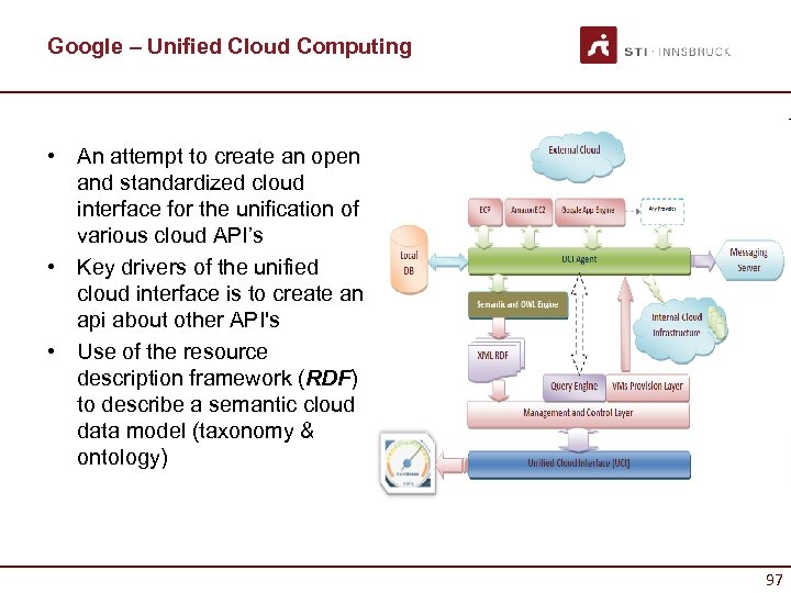 Google – Unified Cloud Computing • An attempt to create an open and standardized
