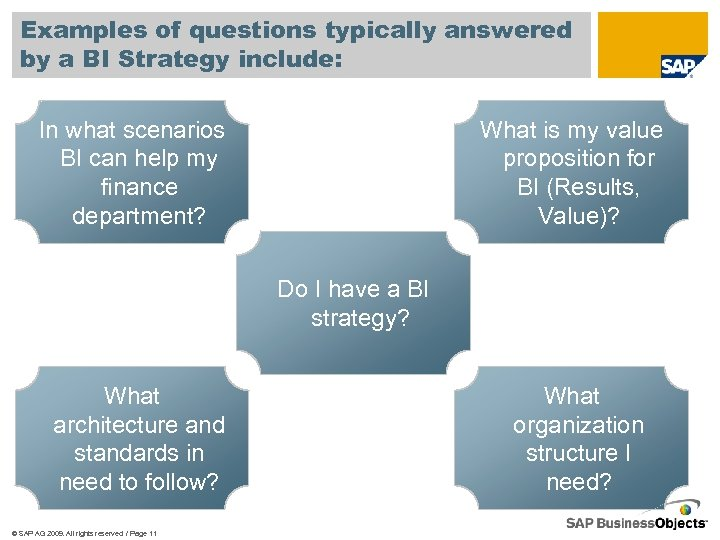 Examples of questions typically answered by a BI Strategy include: In what scenarios BI