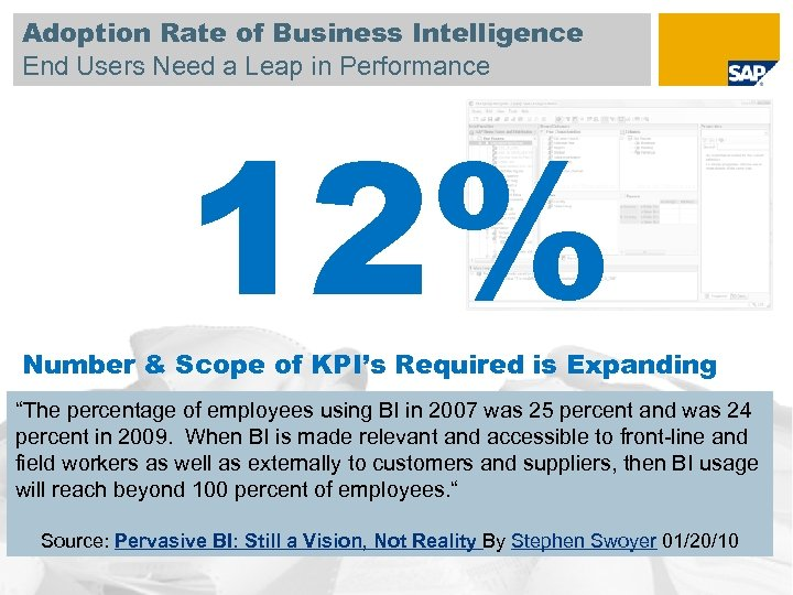 Adoption Rate of Business Intelligence End Users Need a Leap in Performance 12% Number