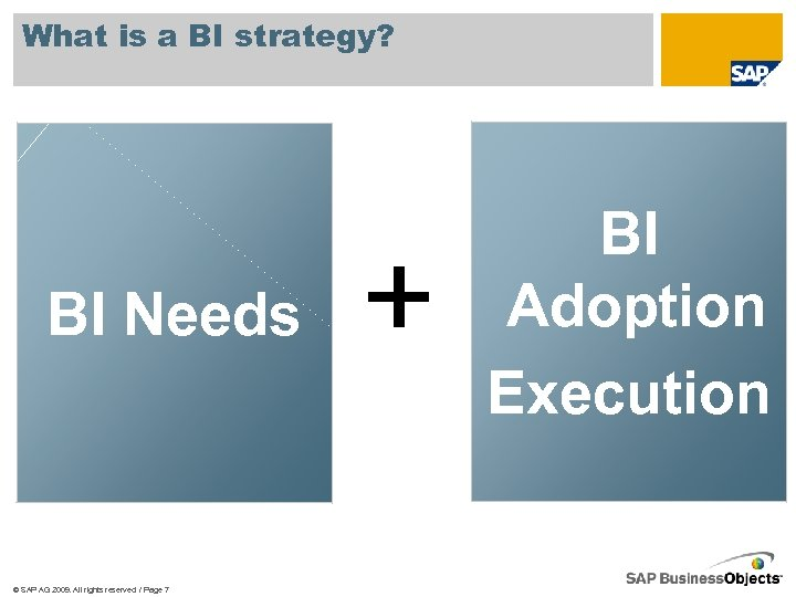 What is a BI strategy? BI Needs © SAP AG 2009. All rights reserved.