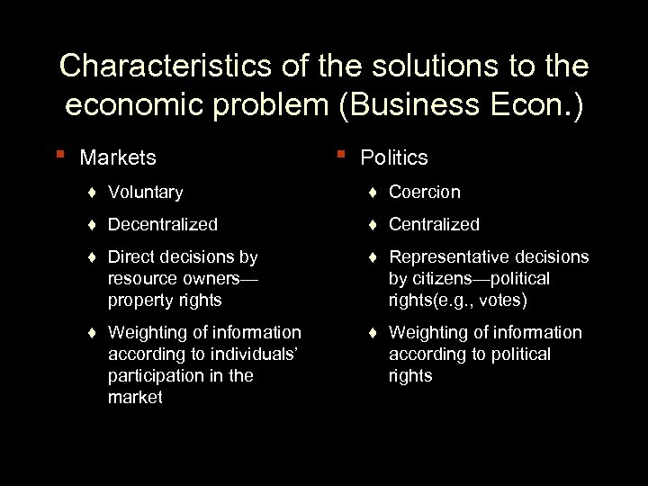 Characteristics of the solutions to the economic problem (Business Econ. ) ▪ Markets ▪