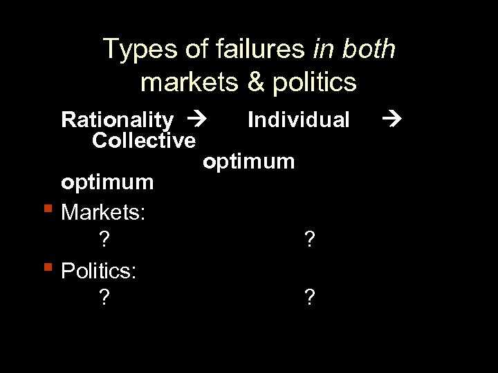 Types of failures in both markets & politics ▪ ▪ Rationality Individual Collective optimum