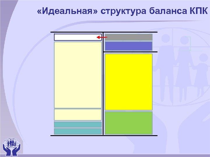 «Идеальная» структура баланса КПК