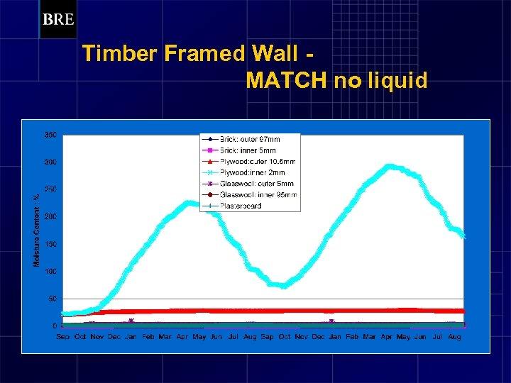 Timber Framed Wall MATCH no liquid