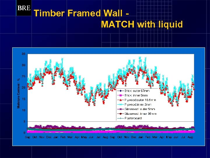 Timber Framed Wall MATCH with liquid