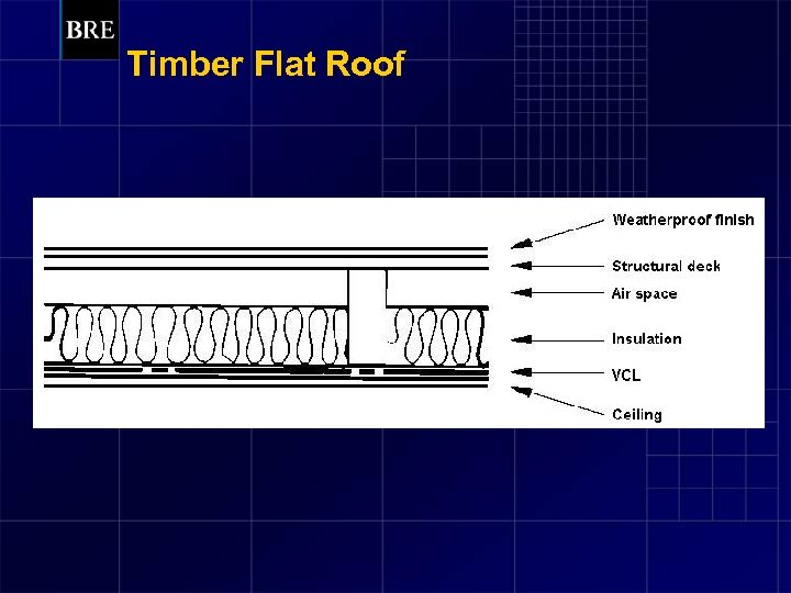 Timber Flat Roof