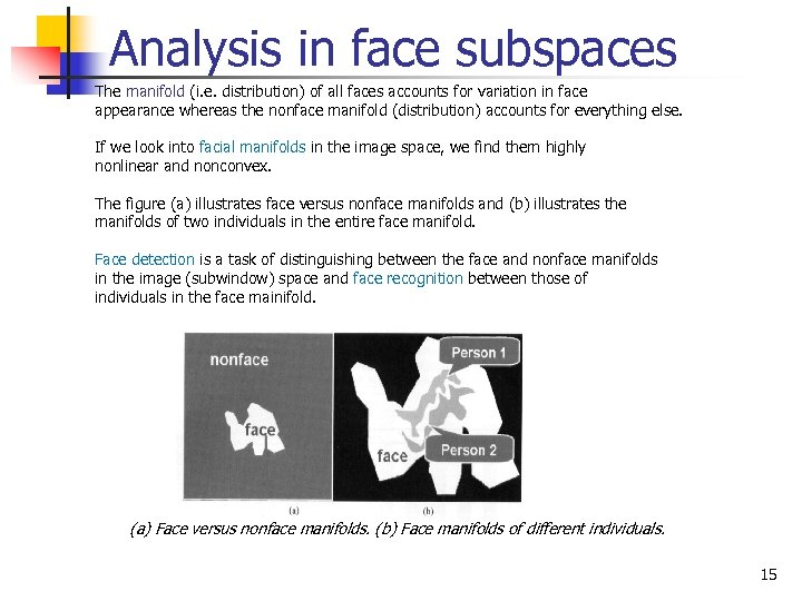 Analysis in face subspaces The manifold (i. e. distribution) of all faces accounts for