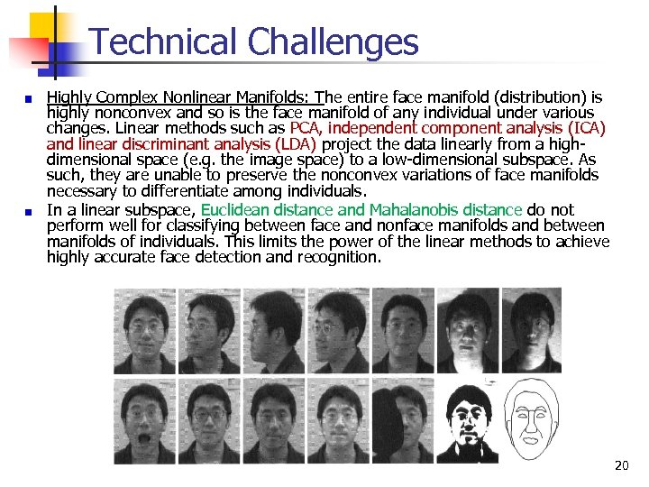 Technical Challenges Highly Complex Nonlinear Manifolds: The entire face manifold (distribution) is highly nonconvex