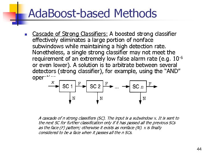 Ada. Boost-based Methods n Cascade of Strong Classifiers: A boosted strong classifier effectively eliminates