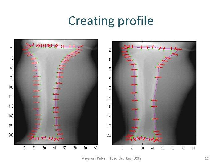 Creating profile Mayuresh Kulkarni (BSc. Elec. Eng. UCT) 12