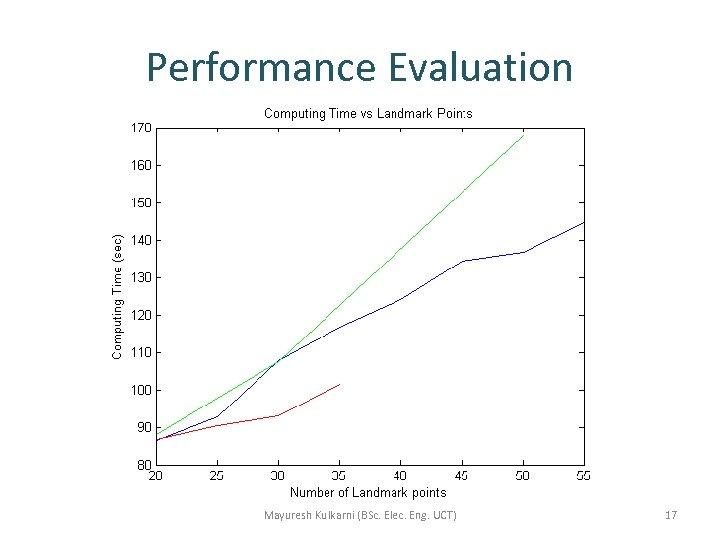 Performance Evaluation Mayuresh Kulkarni (BSc. Elec. Eng. UCT) 17
