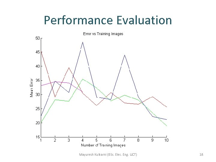 Performance Evaluation Mayuresh Kulkarni (BSc. Elec. Eng. UCT) 18
