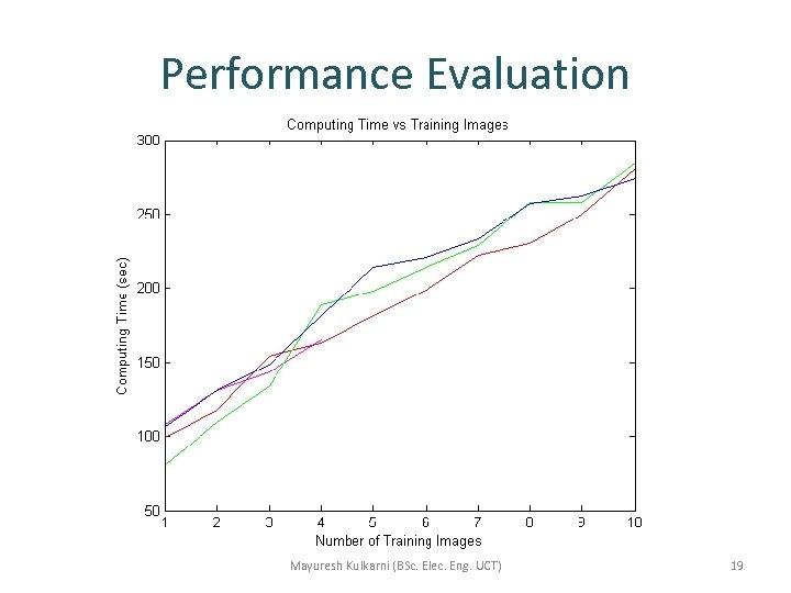 Performance Evaluation Mayuresh Kulkarni (BSc. Elec. Eng. UCT) 19