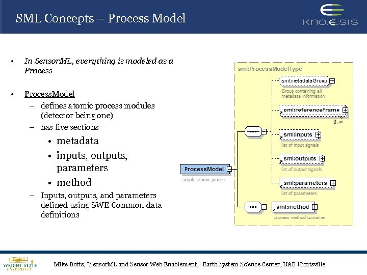 SML Concepts – Process Model • In Sensor. ML, everything is modeled as a