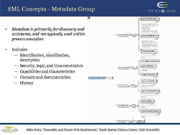 SML Concepts –Metadata Group • Metadata is primarily for discovery and assistance, and not