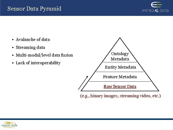 Sensor Data Pyramid • Avalanche of data • Streaming data • Multi-modal/level data fusion