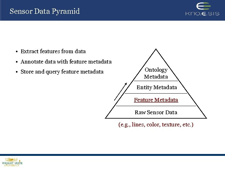 Sensor Data Pyramid • Extract features from data • Annotate data with feature metadata