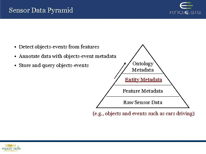 Sensor Data Pyramid • Detect objects-events from features • Annotate data with objects-event metadata