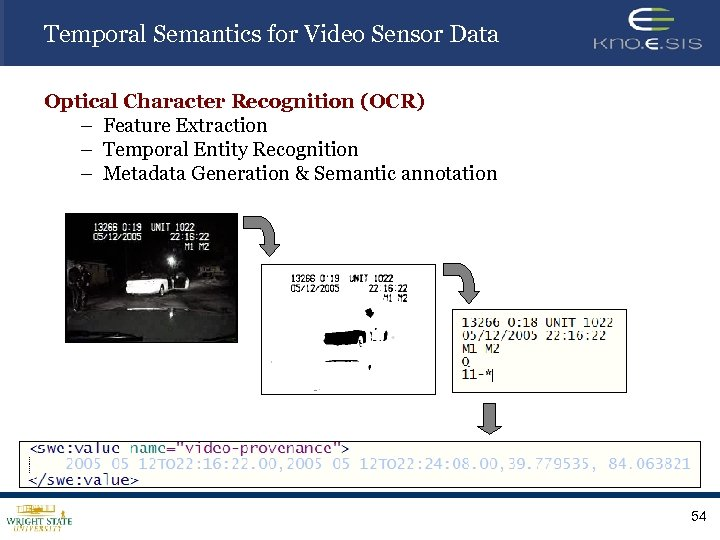 Temporal Semantics for Video Sensor Data Optical Character Recognition (OCR) – Feature Extraction –