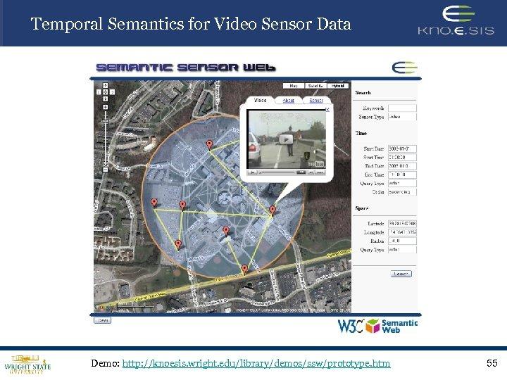 Temporal Semantics for Video Sensor Data Demo: http: //knoesis. wright. edu/library/demos/ssw/prototype. htm 55