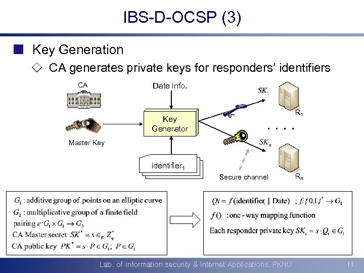IBS-D-OCSP (3) ¢ Key Generation ¯ CA generates private keys for responders' identifiers CA