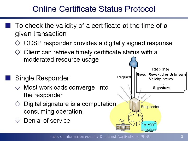 Online Certificate Status Protocol ¢ To check the validity of a certificate at the